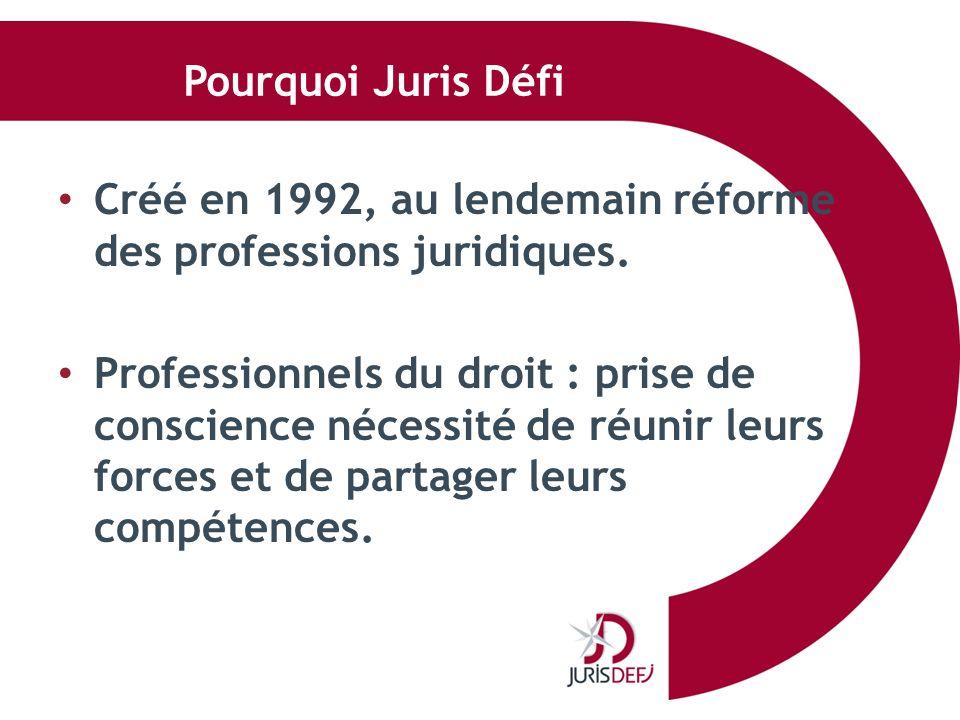 Pourquoi Juris Défi Créé en 1992, au lendemain réforme des professions juridiques. Professionnels du droit : prise de conscience nécessité de réunir l