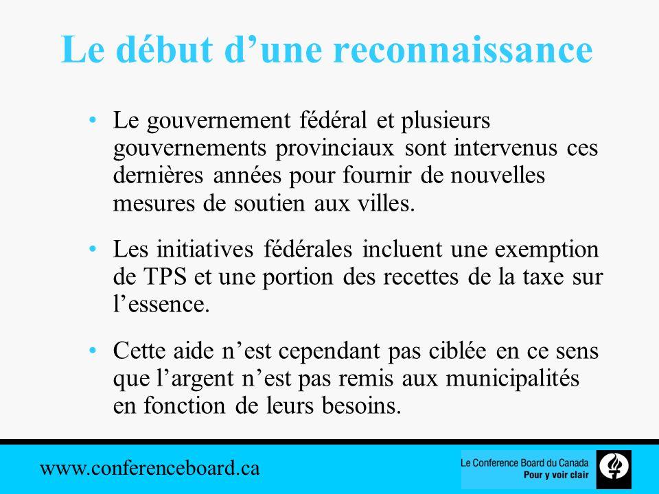 www.conferenceboard.ca Le début dune reconnaissance Le gouvernement fédéral et plusieurs gouvernements provinciaux sont intervenus ces dernières année