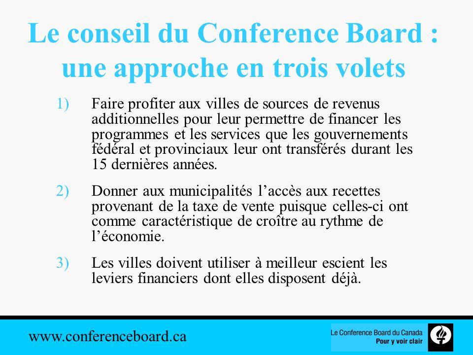 www.conferenceboard.ca Le conseil du Conference Board : une approche en trois volets 1)Faire profiter aux villes de sources de revenus additionnelles