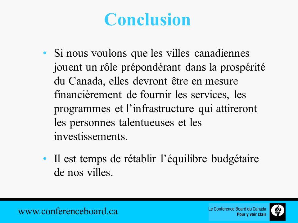 www.conferenceboard.ca Conclusion Si nous voulons que les villes canadiennes jouent un rôle prépondérant dans la prospérité du Canada, elles devront ê