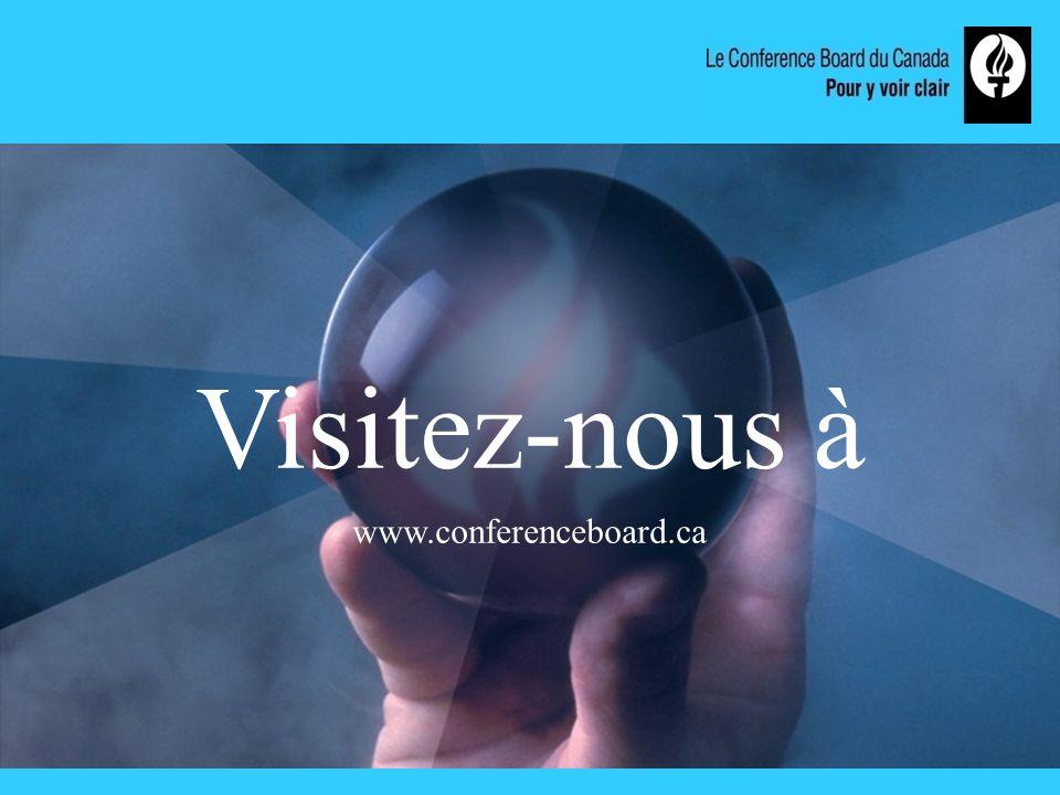 www.conferenceboard.ca Visitez-nous à www.conferenceboard.ca