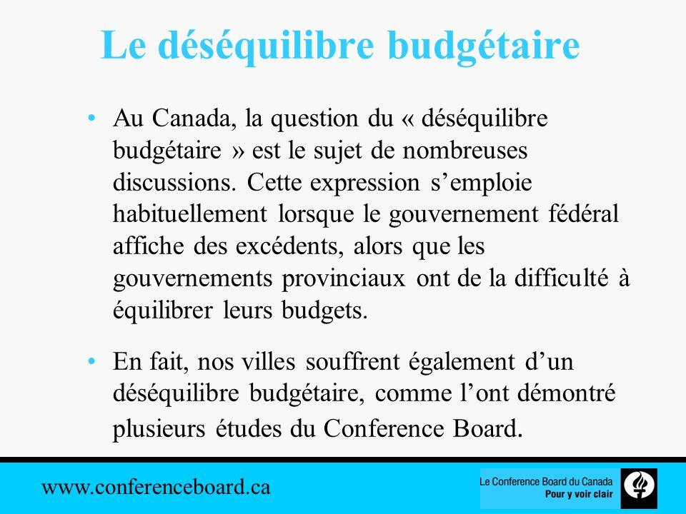 www.conferenceboard.ca Le déséquilibre budgétaire Au Canada, la question du « déséquilibre budgétaire » est le sujet de nombreuses discussions. Cette