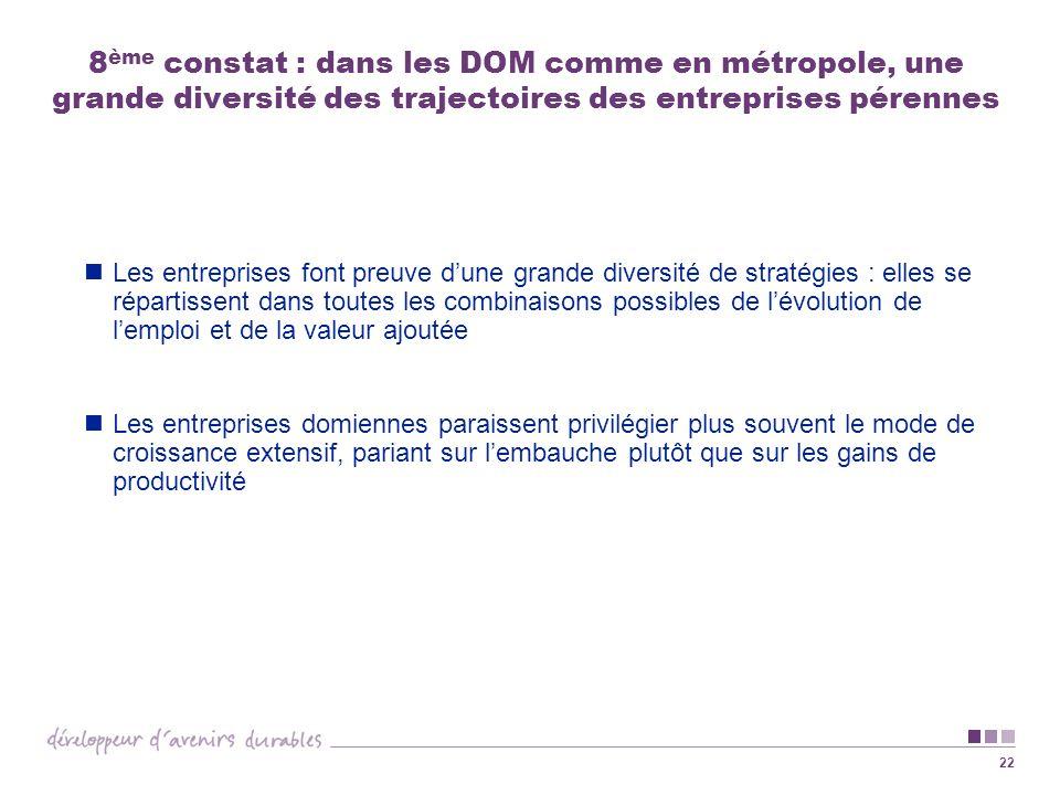 22 8 ème constat : dans les DOM comme en métropole, une grande diversité des trajectoires des entreprises pérennes Les entreprises font preuve dune gr