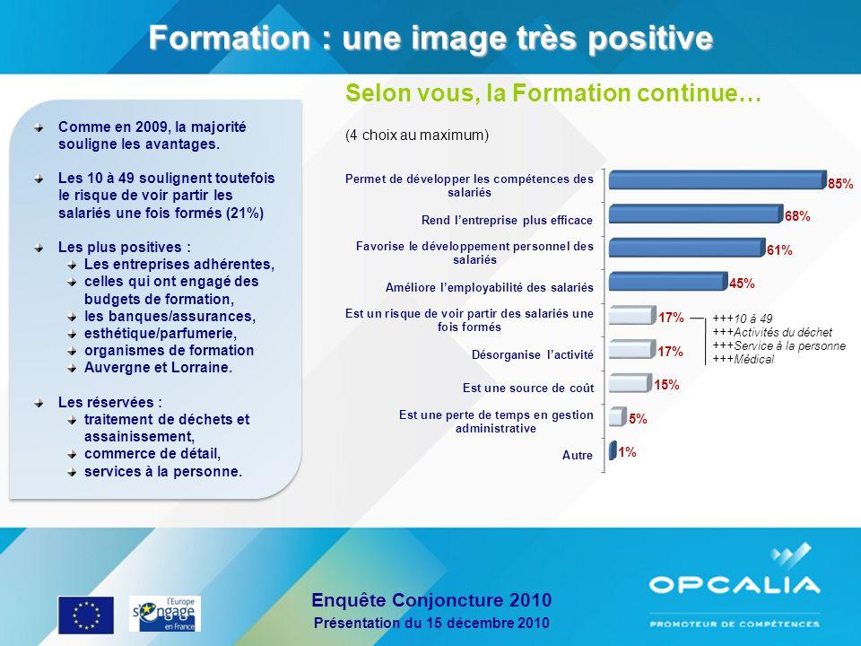Enquête Conjoncture 2010 Présentation du 15 décembre 2010 Selon vous, la Formation continue… (4 choix au maximum) Comme en 2009, la majorité souligne