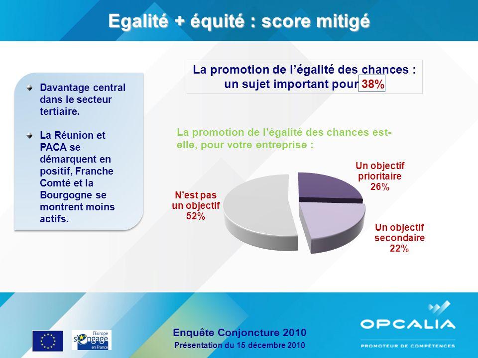 Enquête Conjoncture 2010 Présentation du 15 décembre 2010 La promotion de légalité des chances est- elle, pour votre entreprise : Egalité + équité : s