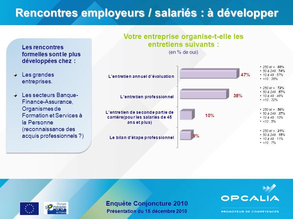 Enquête Conjoncture 2010 Présentation du 15 décembre 2010 Votre entreprise organise-t-elle les entretiens suivants : (en % de oui) Rencontres employeu
