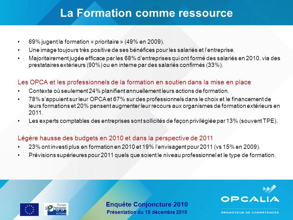 Enquête Conjoncture 2010 Présentation du 15 décembre 2010 La Formation comme ressource 69% jugent la formation « prioritaire » (49% en 2009). Une imag