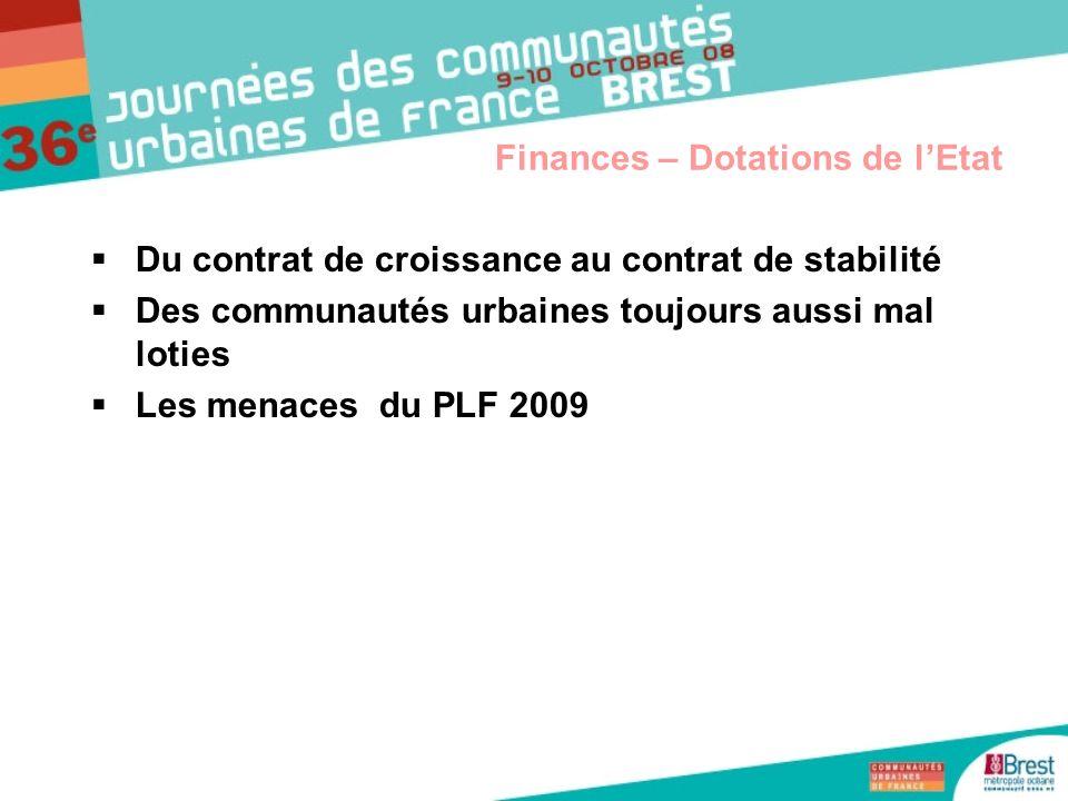 Du contrat de croissance au contrat de stabilité Des communautés urbaines toujours aussi mal loties Les menaces du PLF 2009 Finances – Dotations de lE