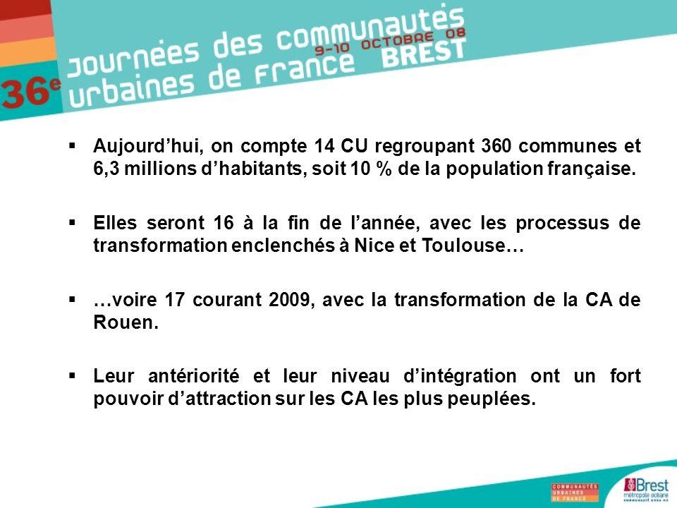 Aujourdhui, on compte 14 CU regroupant 360 communes et 6,3 millions dhabitants, soit 10 % de la population française. Elles seront 16 à la fin de lann