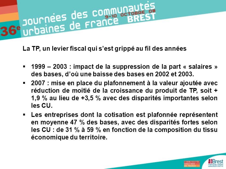 1999 – 2003 : impact de la suppression de la part « salaires » des bases, doù une baisse des bases en 2002 et 2003. 2007 : mise en place du plafonneme