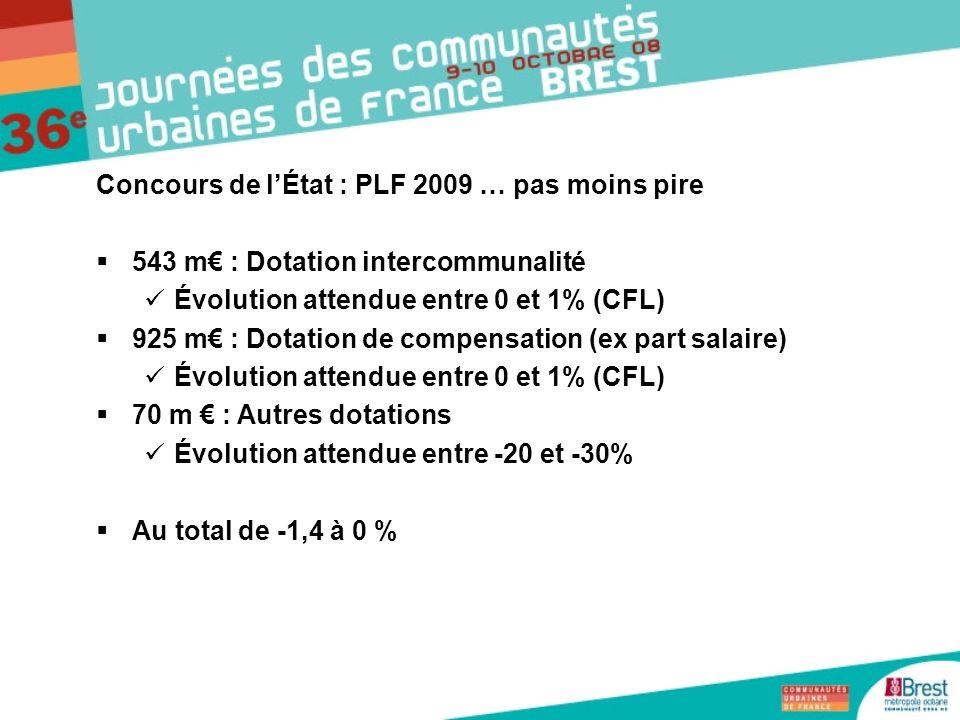 Concours de lÉtat : PLF 2009 … pas moins pire 543 m : Dotation intercommunalité Évolution attendue entre 0 et 1% (CFL) 925 m : Dotation de compensatio