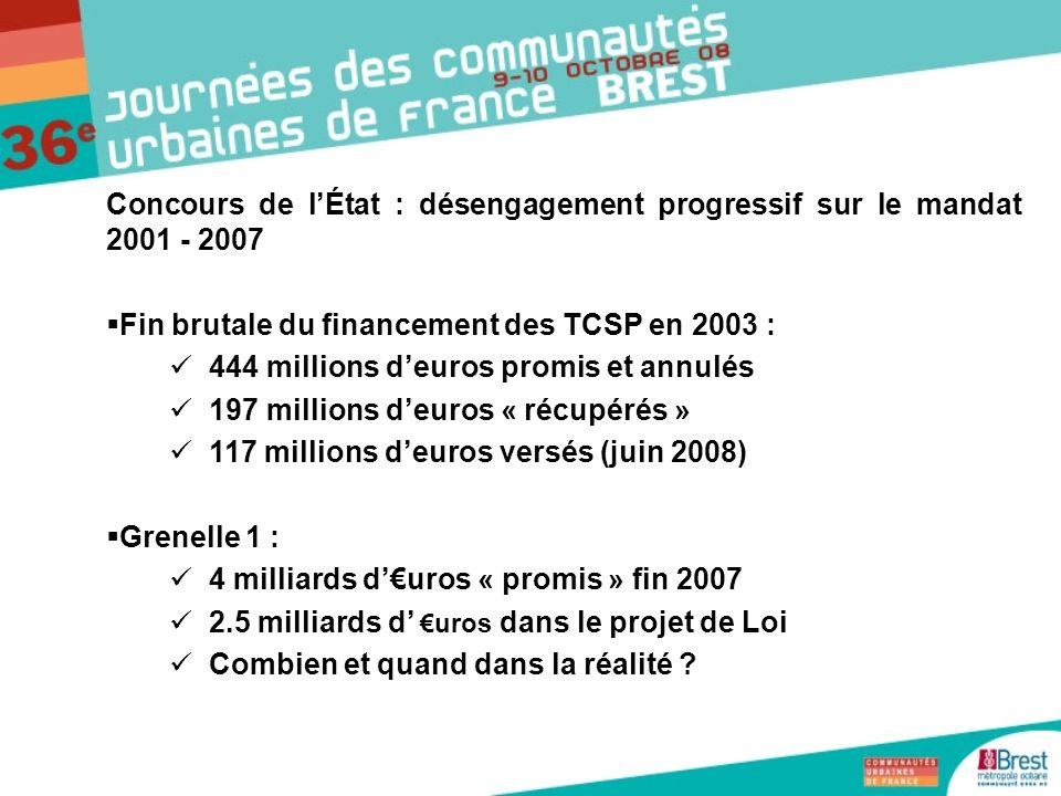Concours de lÉtat : désengagement progressif sur le mandat 2001 - 2007 Fin brutale du financement des TCSP en 2003 : 444 millions deuros promis et ann