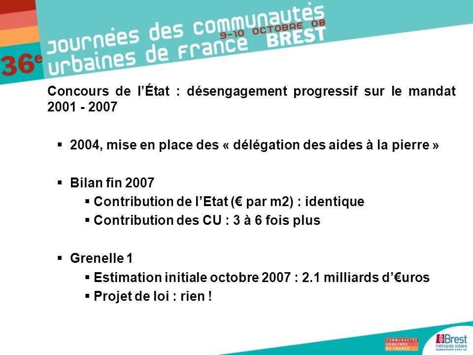 Concours de lÉtat : désengagement progressif sur le mandat 2001 - 2007 2004, mise en place des « délégation des aides à la pierre » Bilan fin 2007 Con