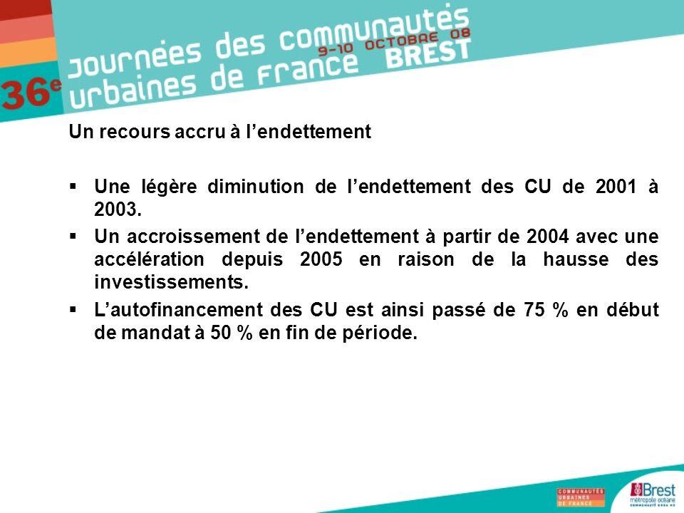 Un recours accru à lendettement Une légère diminution de lendettement des CU de 2001 à 2003. Un accroissement de lendettement à partir de 2004 avec un