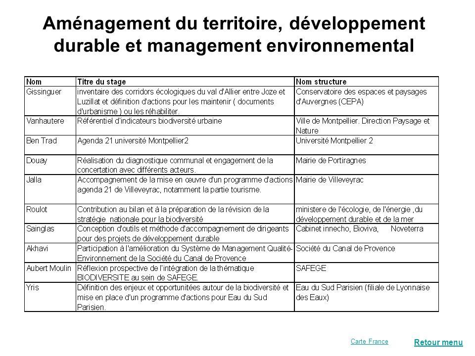 Aménagement du territoire, développement durable et management environnemental Retour menu Carte France