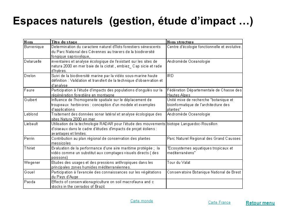 Espaces naturels (gestion, étude dimpact …) Retour menu Carte monde Carte France