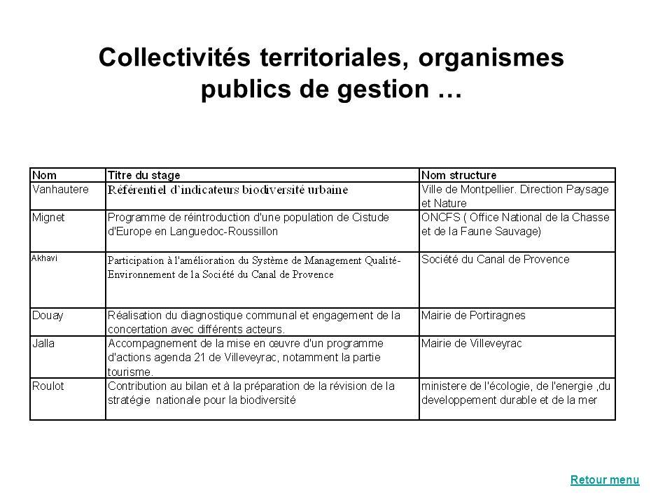 Collectivités territoriales, organismes publics de gestion … Retour menu