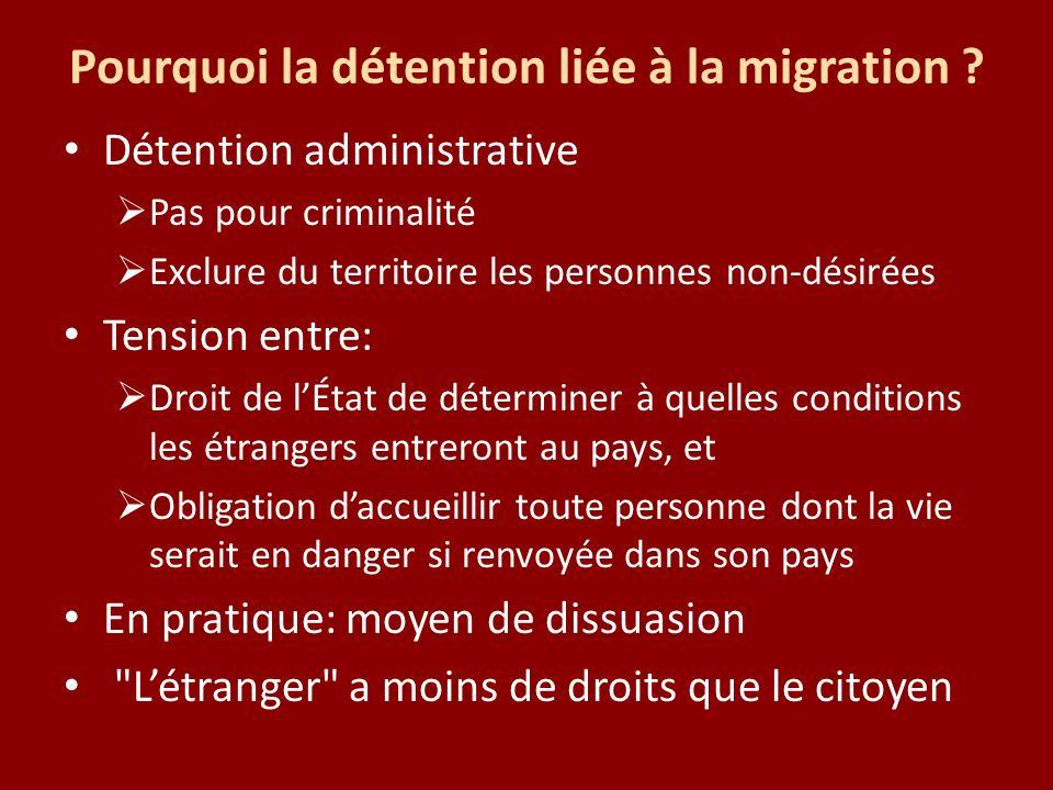 Pourquoi la détention liée à la migration ? Détention administrative Pas pour criminalité Exclure du territoire les personnes non-désirées Tension ent