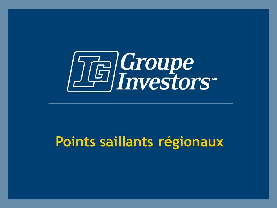 Points saillants régionaux
