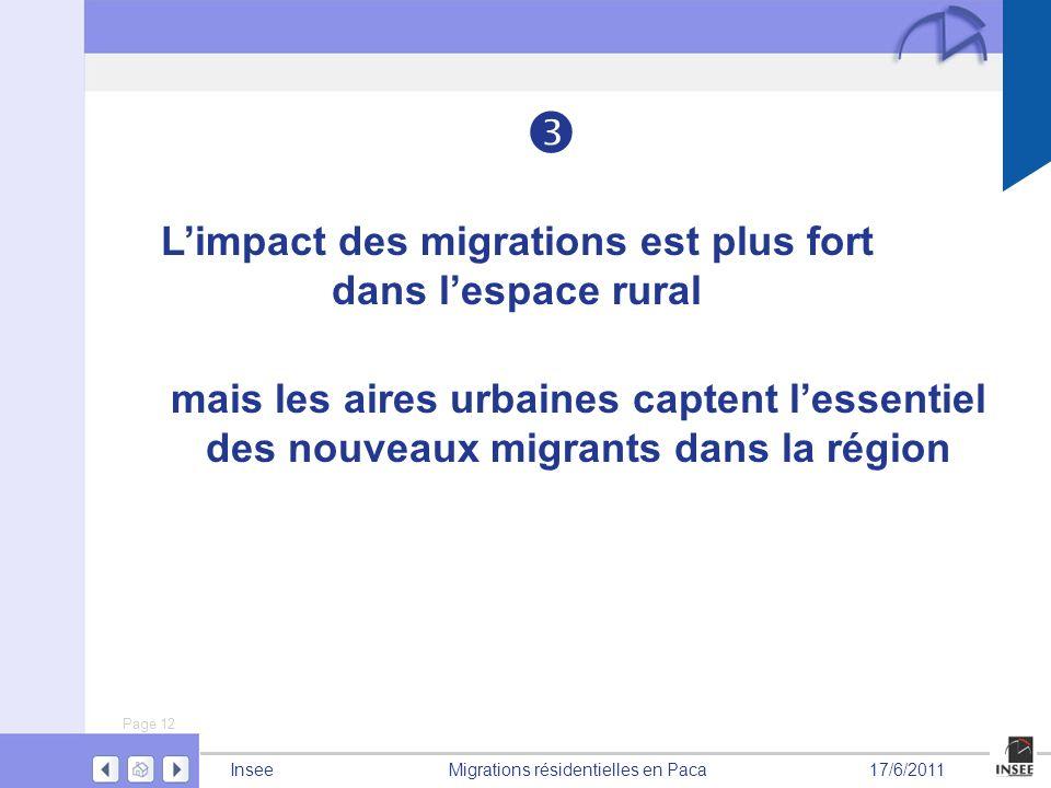 Page 12 Migrations résidentielles en PacaInsee17/6/2011 mais les aires urbaines captent lessentiel des nouveaux migrants dans la région Limpact des mi