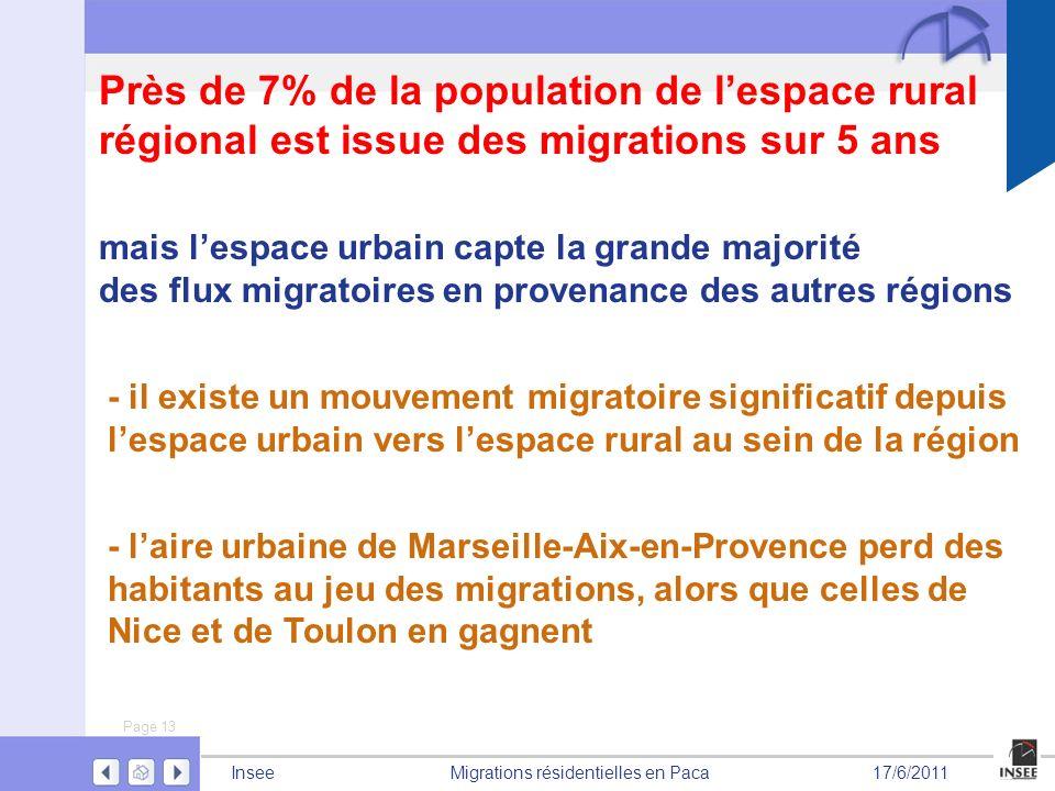 Page 13 Migrations résidentielles en PacaInsee17/6/2011 Près de 7% de la population de lespace rural régional est issue des migrations sur 5 ans - il