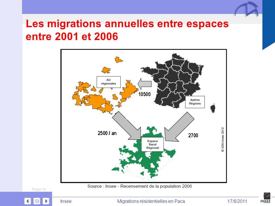 Page 14 Migrations résidentielles en PacaInsee17/6/2011 Les migrations annuelles entre espaces entre 2001 et 2006