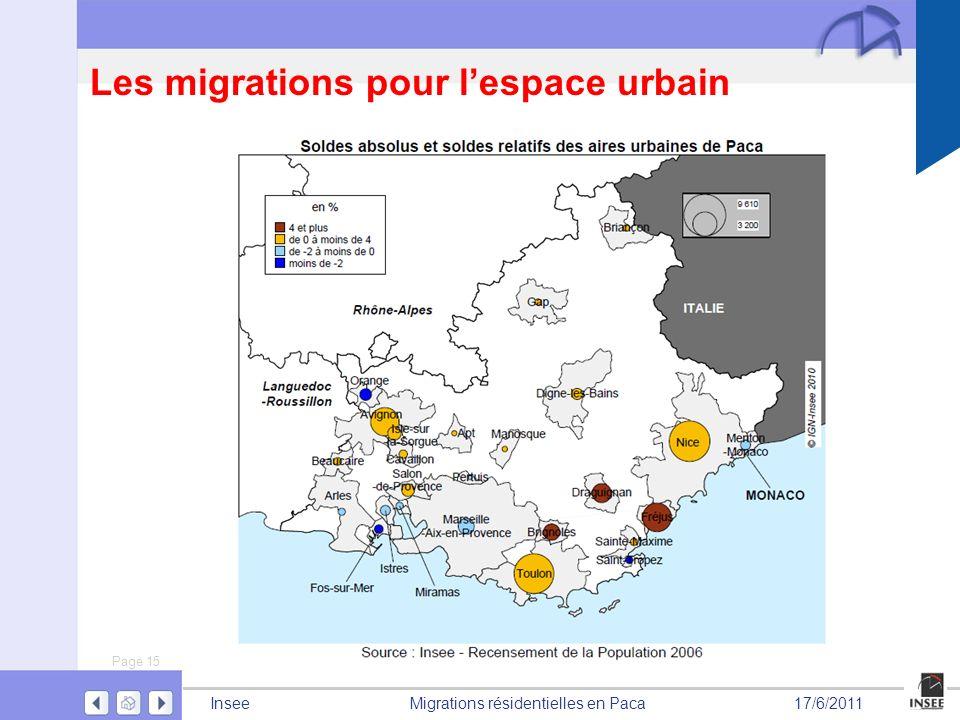 Page 15 Migrations résidentielles en PacaInsee17/6/2011 Les migrations pour lespace urbain
