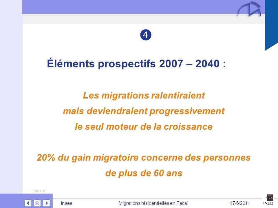 Page 16 Migrations résidentielles en PacaInsee17/6/2011 Éléments prospectifs 2007 – 2040 : Les migrations ralentiraient mais deviendraient progressive