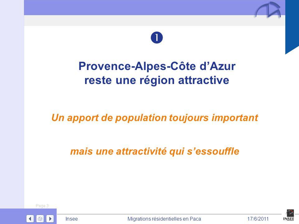 Page 3 Migrations résidentielles en PacaInsee17/6/2011 Provence-Alpes-Côte dAzur reste une région attractive Un apport de population toujours importan