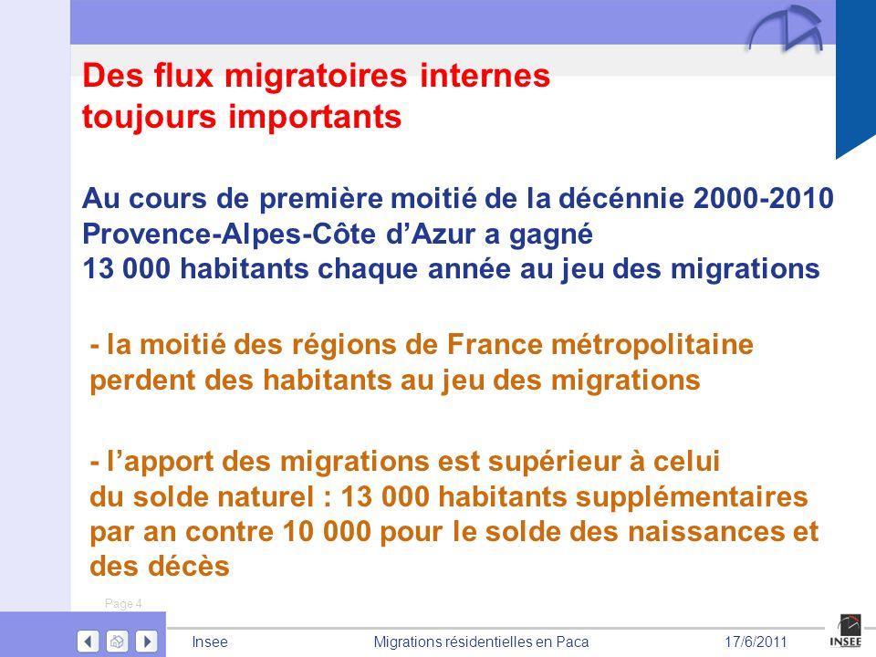 Page 4 Migrations résidentielles en PacaInsee17/6/2011 Des flux migratoires internes toujours importants - la moitié des régions de France métropolita