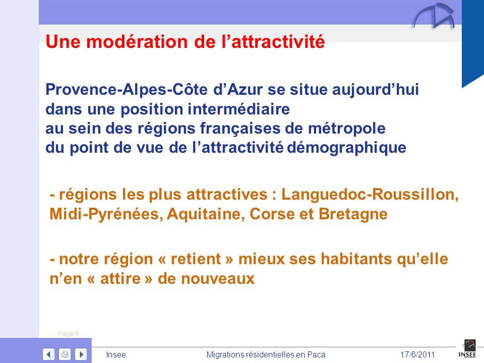 Page 6 Migrations résidentielles en PacaInsee17/6/2011 Une modération de lattractivité - régions les plus attractives : Languedoc-Roussillon, Midi-Pyr