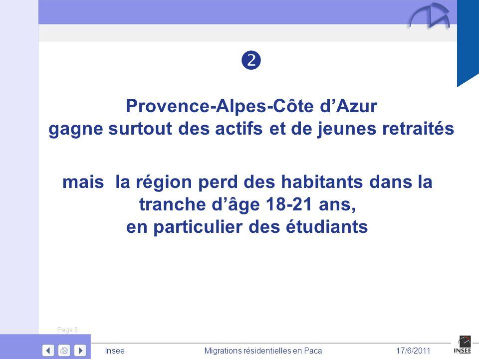 Page 8 Migrations résidentielles en PacaInsee17/6/2011 Provence-Alpes-Côte dAzur gagne surtout des actifs et de jeunes retraités mais la région perd d