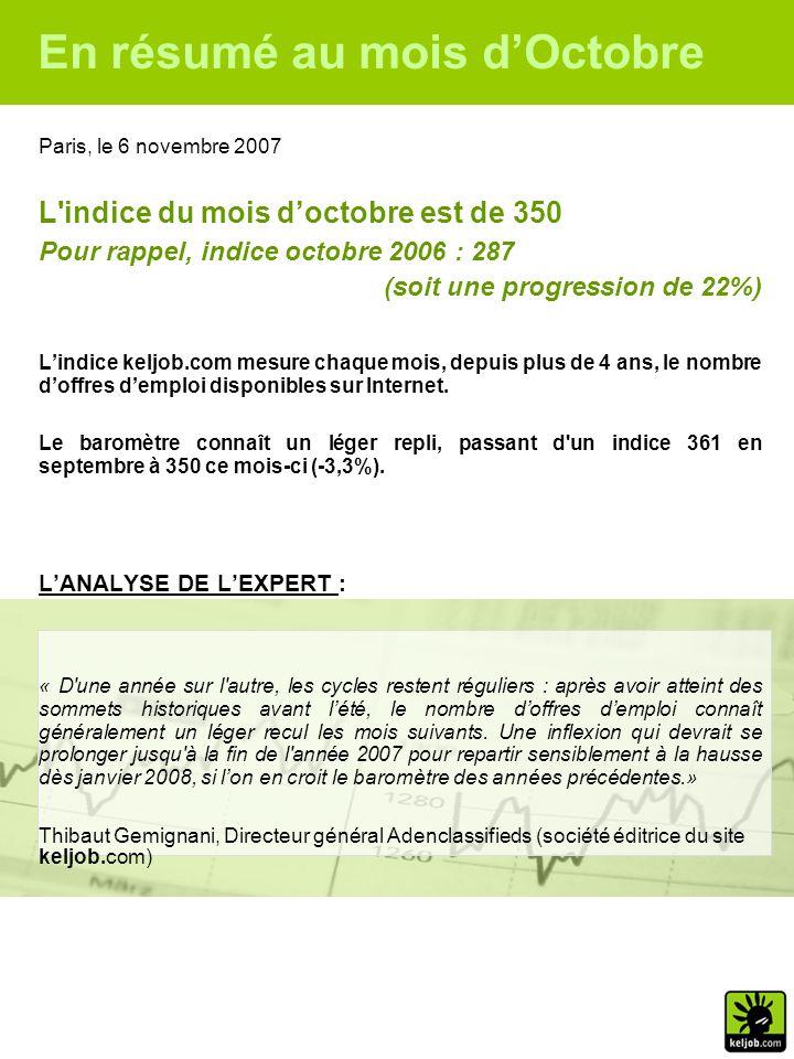 Paris, le 6 novembre 2007 L indice du mois doctobre est de 350 Pour rappel, indice octobre 2006 : 287 (soit une progression de 22%) Lindice keljob.com mesure chaque mois, depuis plus de 4 ans, le nombre doffres demploi disponibles sur Internet.