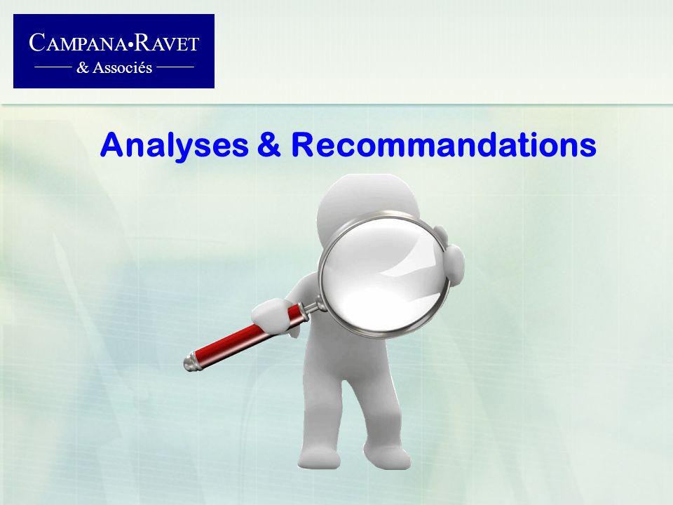 Analyses & Recommandations C AMPANA R AVET & Associés