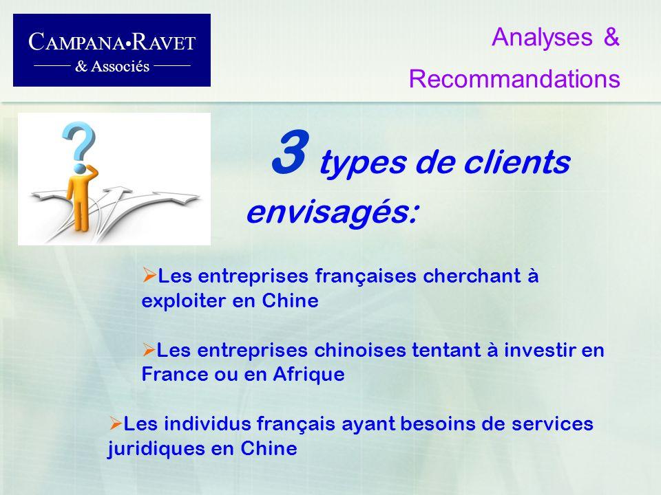 3 types de clients envisagés: Analyses & Recommandations C AMPANA R AVET & Associés Les entreprises françaises cherchant à exploiter en Chine Les entr