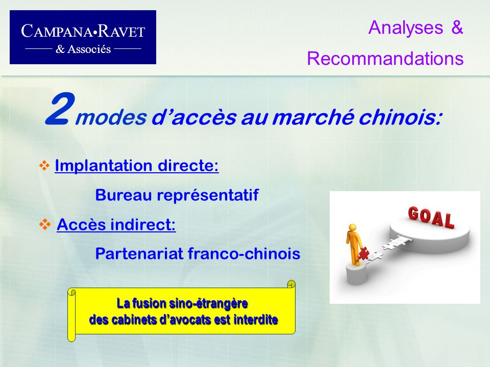 2 modes daccès au marché chinois: C AMPANA R AVET & Associés Implantation directe: Bureau représentatif Accès indirect: Partenariat franco-chinois La