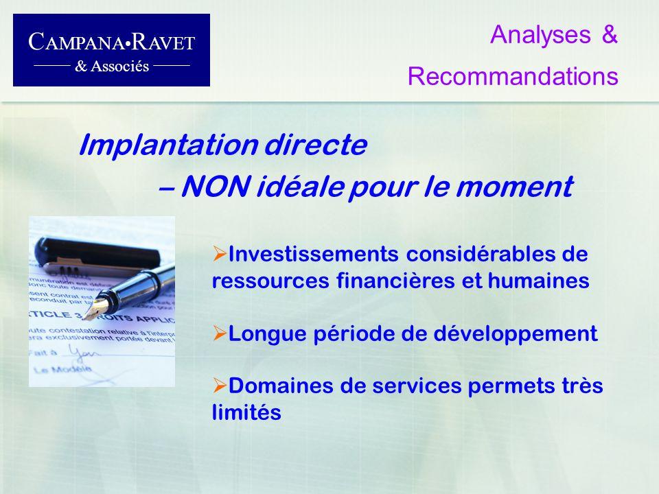 Implantation directe – NON idéale pour le moment C AMPANA R AVET & Associés Analyses & Recommandations Investissements considérables de ressources fin