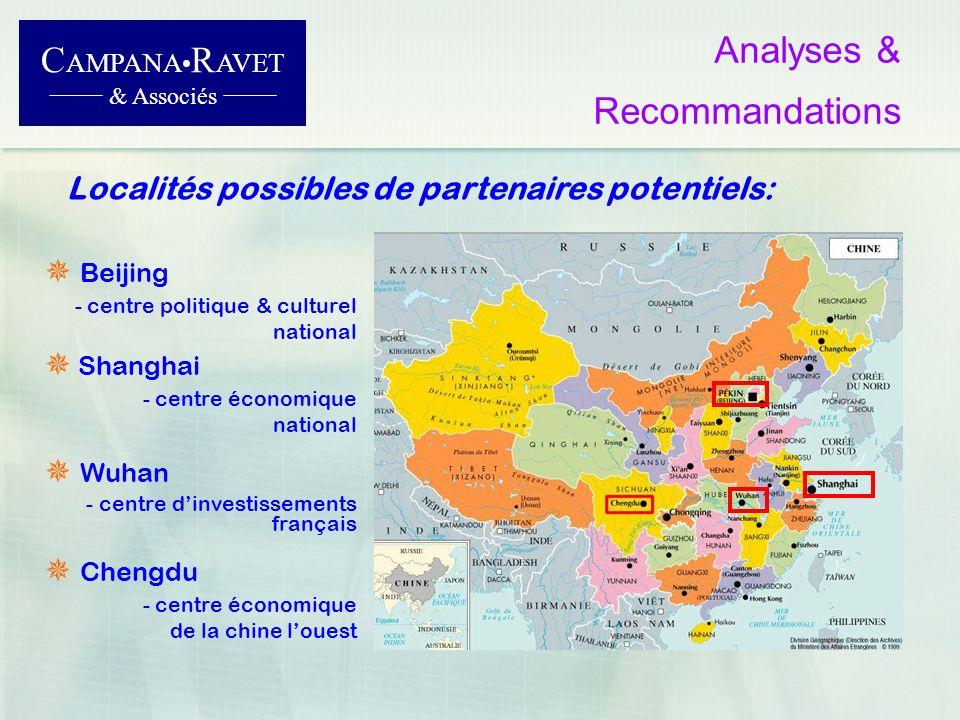 Beijing - centre politique & culturel national Shanghai - centre économique national Wuhan - centre dinvestissements français Chengdu - centre économi