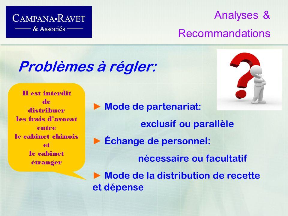 Problèmes à régler: C AMPANA R AVET & Associés Analyses & Recommandations Mode de partenariat: exclusif ou parallèle Échange de personnel: nécessaire