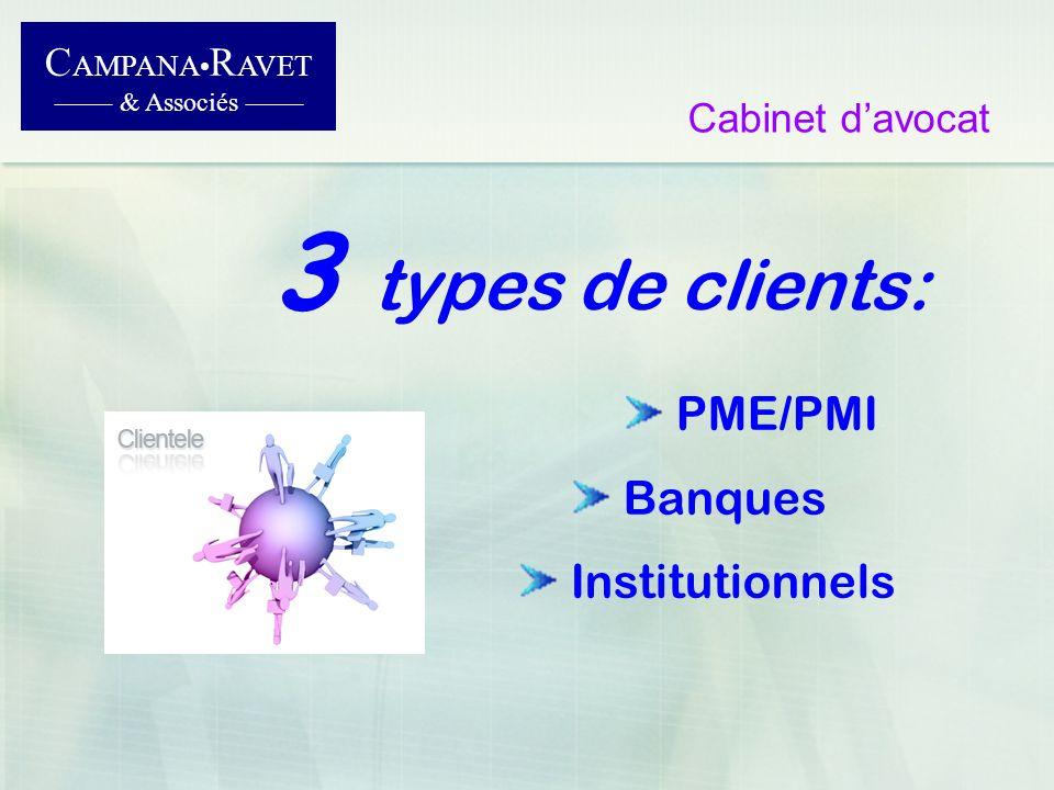 Cabinet davocat 3 types de clients: C AMPANA R AVET & Associés PME/PMI Banques Institutionnels