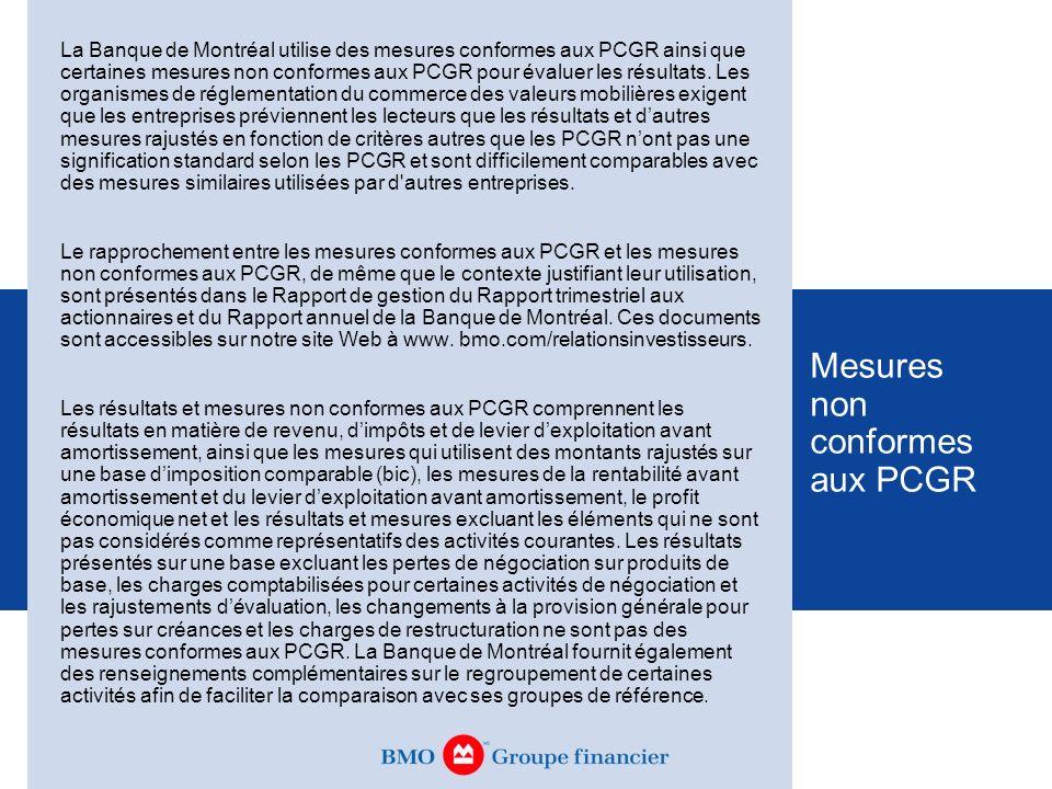 La Banque de Montréal utilise des mesures conformes aux PCGR ainsi que certaines mesures non conformes aux PCGR pour évaluer les résultats. Les organi