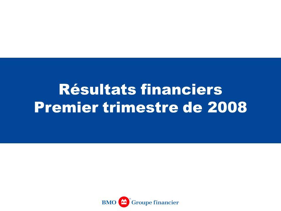 Résultats financiers Premier trimestre de 2008