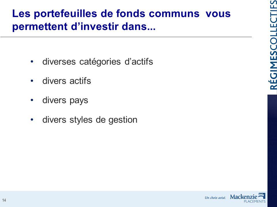 14 Les portefeuilles de fonds communs vous permettent dinvestir dans... diverses catégories dactifs divers actifs divers pays divers styles de gestion