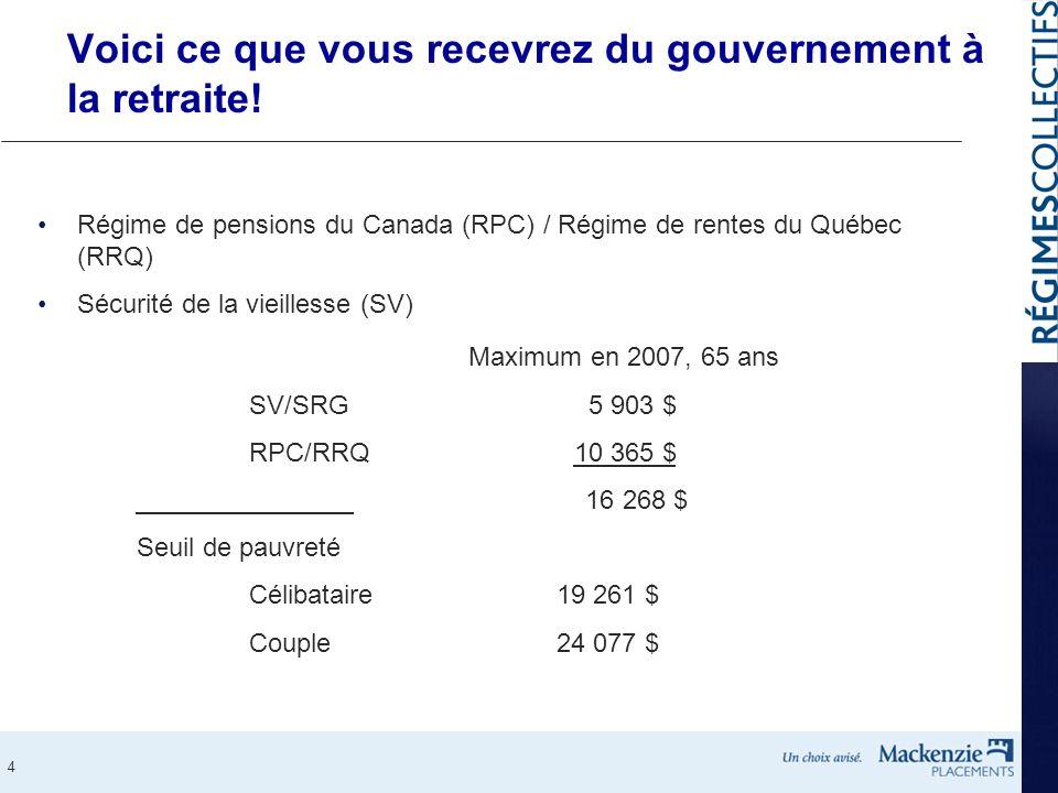 4 Régime de pensions du Canada (RPC) / Régime de rentes du Québec (RRQ) Sécurité de la vieillesse (SV) Maximum en 2007, 65 ans SV/SRG 5 903 $ RPC/RRQ