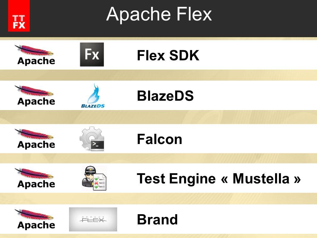 Apache Flex Flex SDKBlazeDSFalconBrandTest Engine « Mustella »