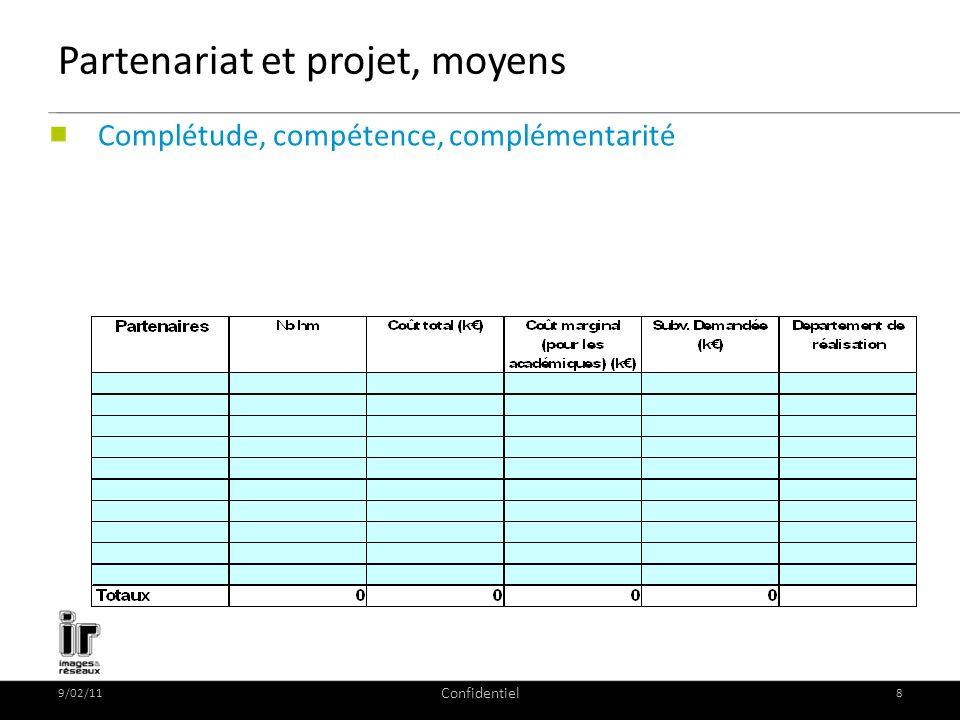 9/02/11 Confidentiel 8 Partenariat et projet, moyens Complétude, compétence, complémentarité
