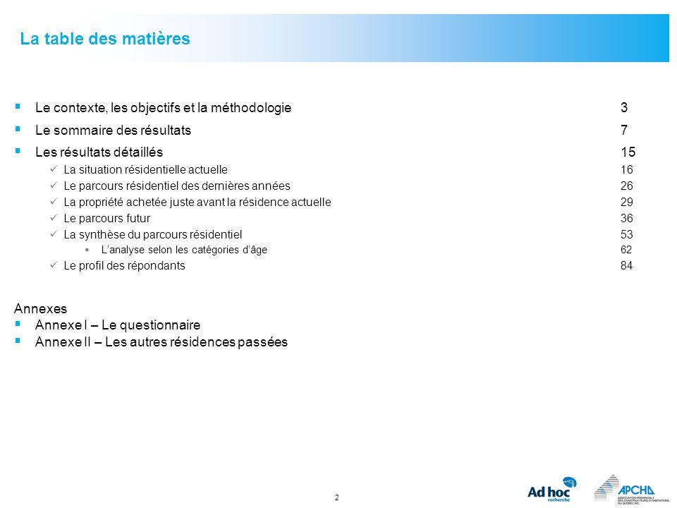 2 La table des matières Le contexte, les objectifs et la méthodologie3 Le sommaire des résultats 7 Les résultats détaillés15 La situation résidentiell