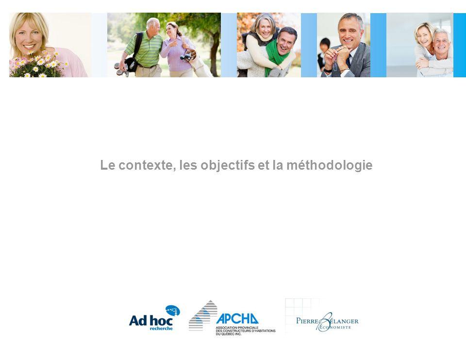 Le contexte, les objectifs et la méthodologie