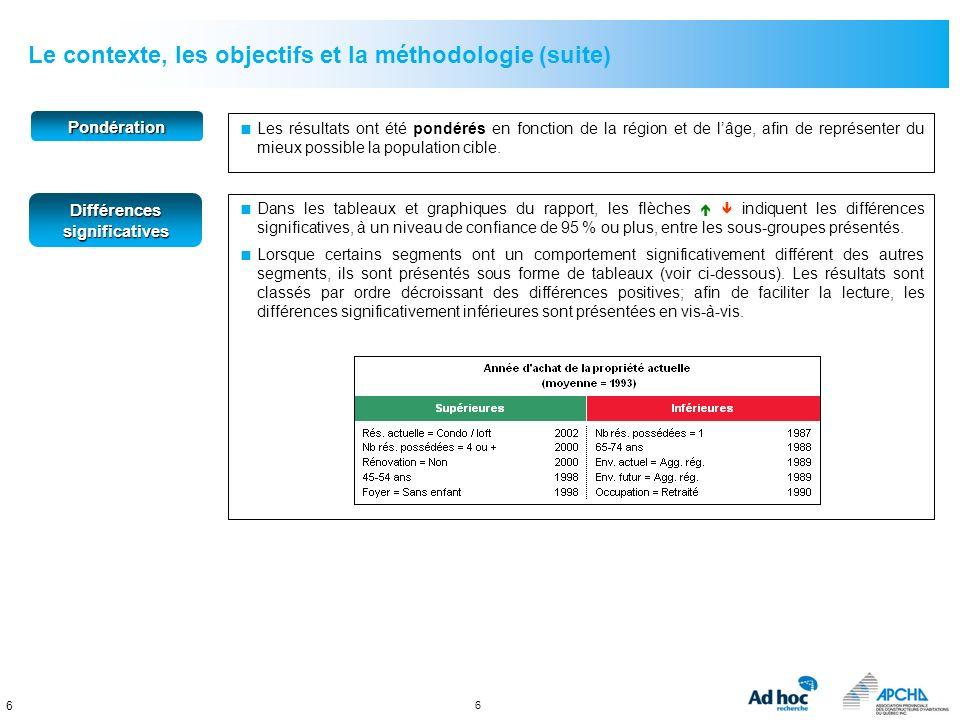 6 6 Différences significatives Dans les tableaux et graphiques du rapport, les flèches indiquent les différences significatives, à un niveau de confia