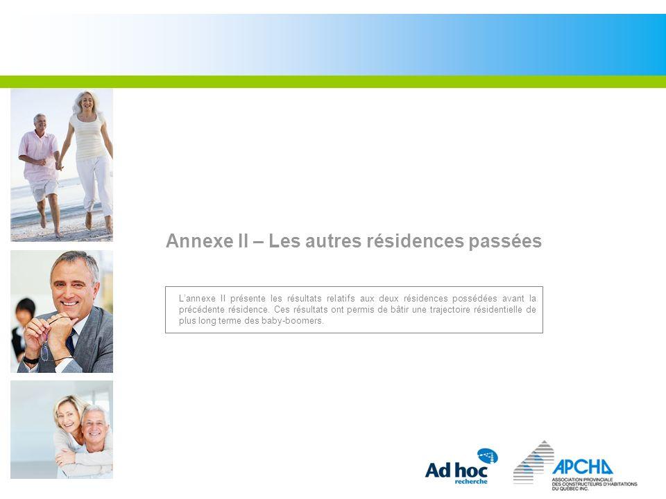 Annexe II – Les autres résidences passées Lannexe II présente les résultats relatifs aux deux résidences possédées avant la précédente résidence. Ces